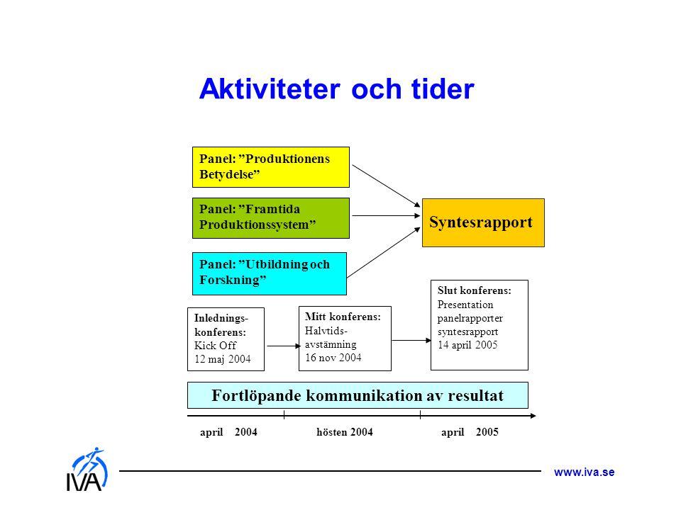 """www.iva.se Aktiviteter och tider Panel: """"Utbildning och Forskning"""" Syntesrapport Panel: """"Framtida Produktionssystem"""" Panel: """"Produktionens Betydelse"""""""