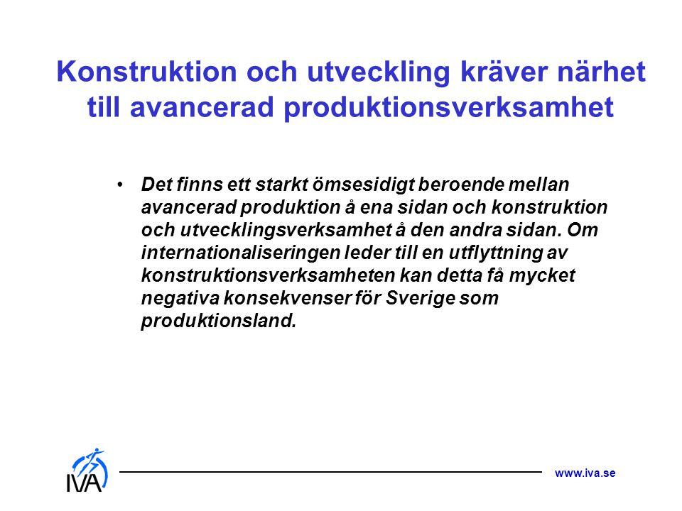 www.iva.se Konstruktion och utveckling kräver närhet till avancerad produktionsverksamhet • Det finns ett starkt ömsesidigt beroende mellan avancerad
