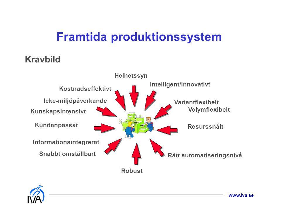 www.iva.se Framtida produktionssystem Kravbild Resurssnålt Intelligent/innovativt Icke-miljöpåverkande Kundanpassat Informationsintegrerat Rätt automa