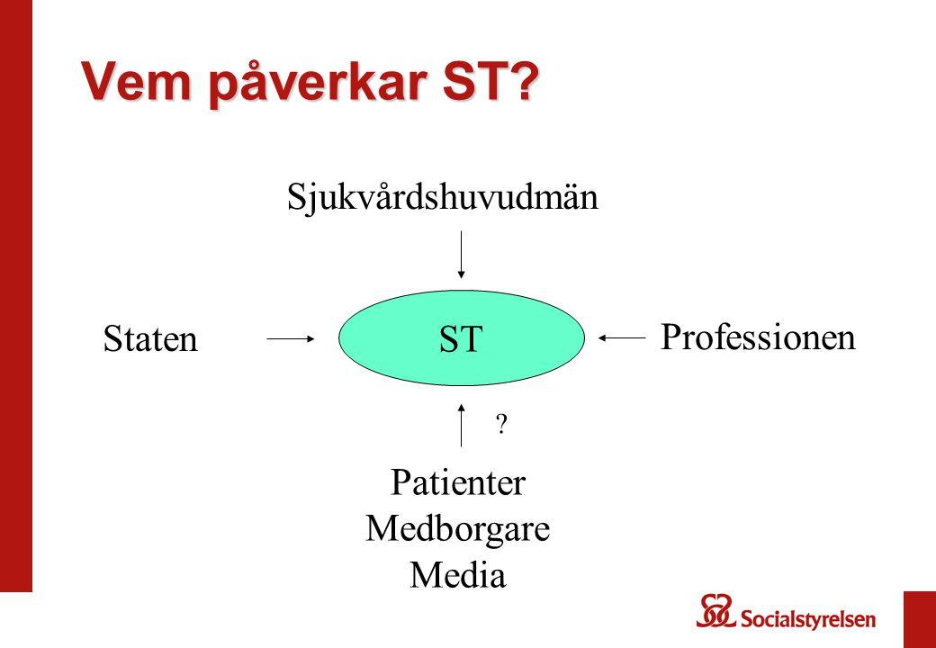 Vem påverkar ST? ST Patienter Medborgare Media Staten Sjukvårdshuvudmän Professionen ?