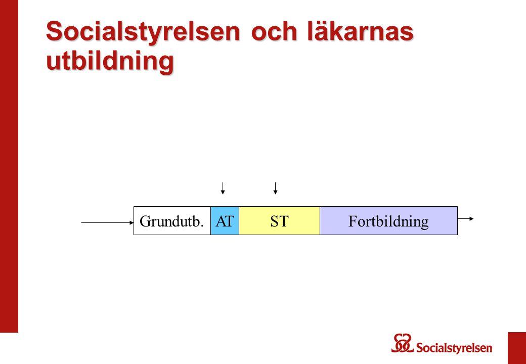 Socialstyrelsen och läkarnas utbildning Grundutb.STATFortbildning