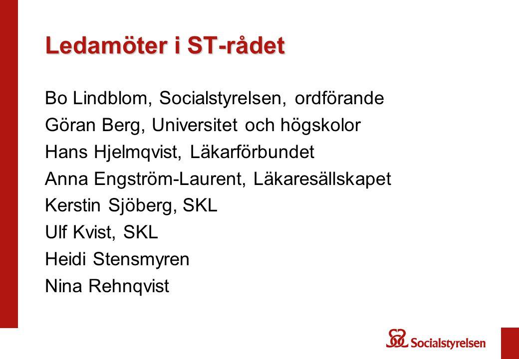 Ledamöter i ST-rådet Bo Lindblom, Socialstyrelsen, ordförande Göran Berg, Universitet och högskolor Hans Hjelmqvist, Läkarförbundet Anna Engström-Laur