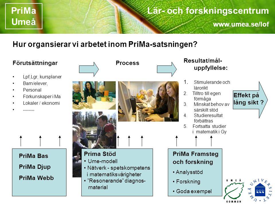 Lär- och forskningscentrum www.umea.se/lof PriMa Umeå Hur organsierar vi arbetet inom PriMa-satsningen.