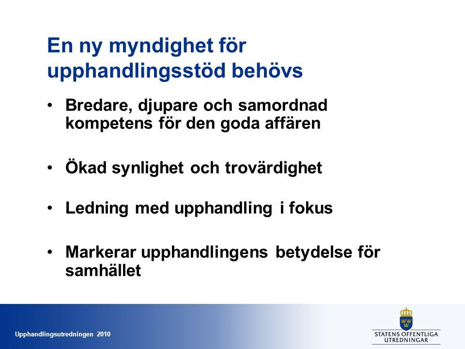 Upphandlingsutredningen 2010 En ny myndighet för upphandlingsstöd behövs •Bredare, djupare och samordnad kompetens för den goda affären •Ökad synlighe