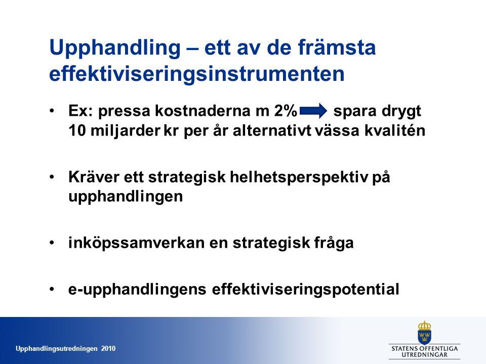 Upphandlingsutredningen 2010 Upphandling – ett av de främsta effektiviseringsinstrumenten •Ex: pressa kostnaderna m 2% spara drygt 10 miljarder kr per