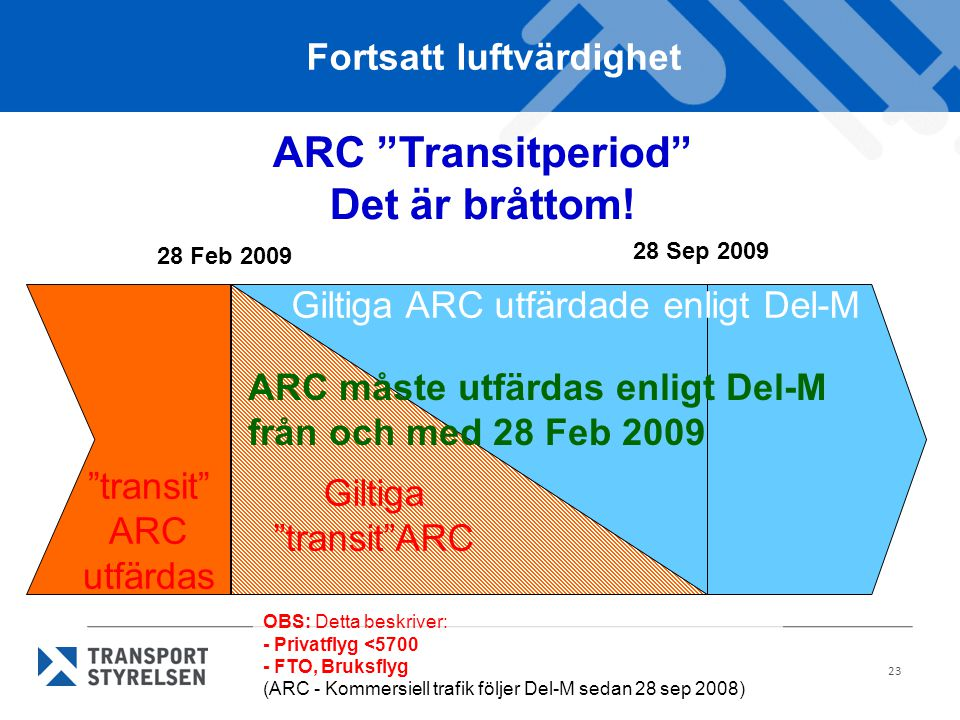 """23 ARC """"Transitperiod"""" Det är bråttom! 28 Feb 2009 28 Sep 2009 ARC måste utfärdas enligt Del-M från och med 28 Feb 2009 """"transit"""" ARC utfärdas Giltiga"""