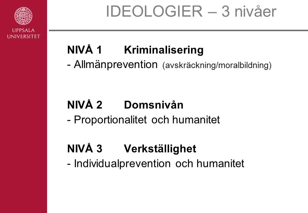 IDEOLOGIER – 3 nivåer NIVÅ 1Kriminalisering - Allmänprevention (avskräckning/moralbildning) NIVÅ 2Domsnivån - Proportionalitet och humanitet NIVÅ 3Verkställighet - Individualprevention och humanitet