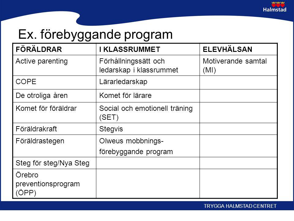 Ex. förebyggande program TRYGGA HALMSTAD CENTRET FÖRÄLDRARI KLASSRUMMETELEVHÄLSAN Active parentingFörhållningssätt och ledarskap i klassrummet Motiver