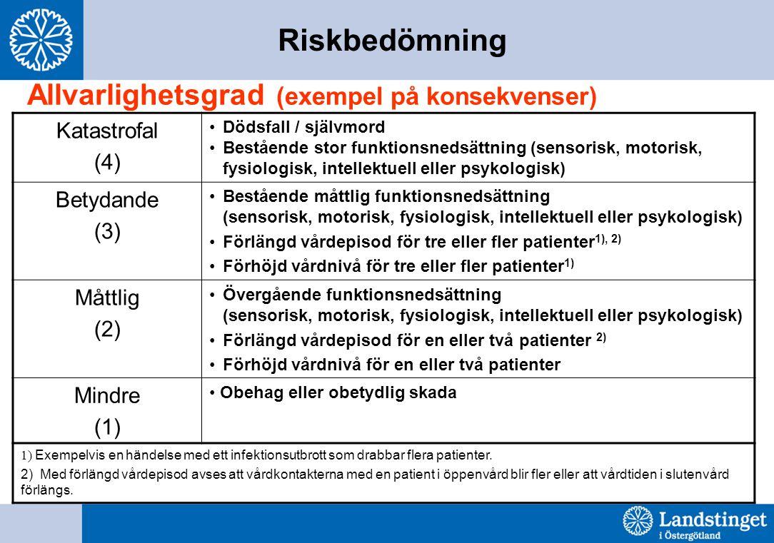 Riskbedömning Katastrofal (4) •Dödsfall / självmord •Bestående stor funktionsnedsättning (sensorisk, motorisk, fysiologisk, intellektuell eller psykol