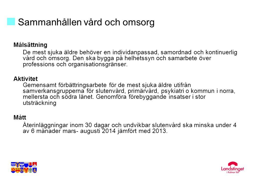 Undvikbar slutenvård och återinläggningar inom 30 dagar i Kalmar