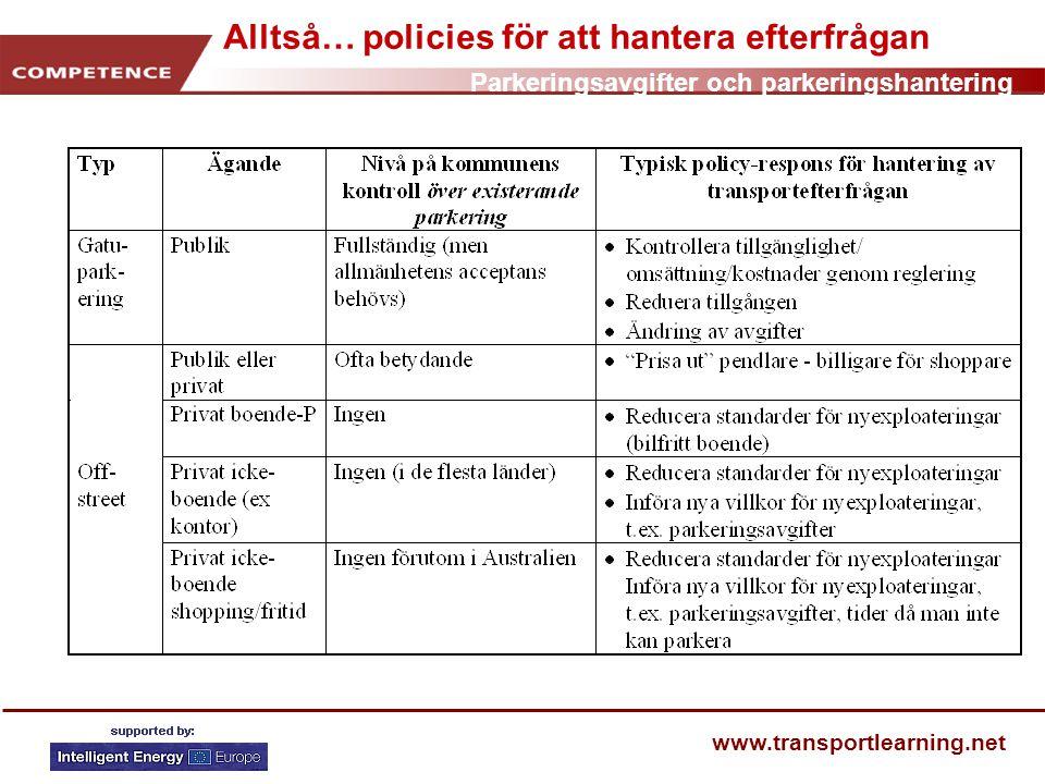 Parkeringsavgifter och parkeringshantering www.transportlearning.net Alltså… policies för att hantera efterfrågan
