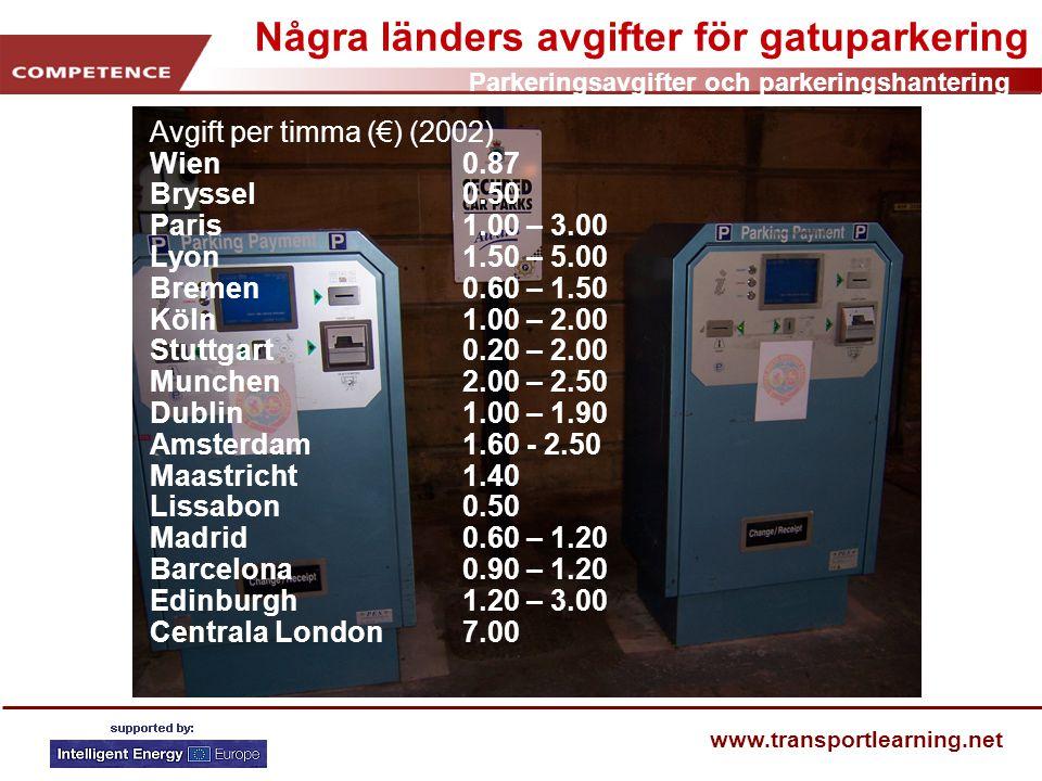 Parkeringsavgifter och parkeringshantering www.transportlearning.net Några länders avgifter för gatuparkering Avgift per timma (€) (2002) Wien0.87 Bry