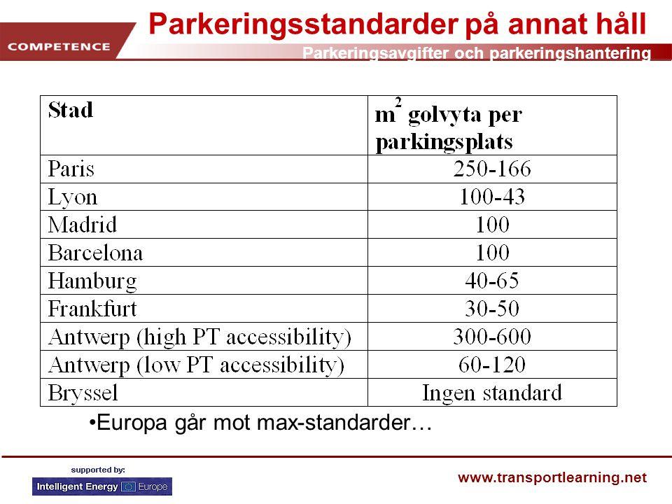Parkeringsavgifter och parkeringshantering www.transportlearning.net Parkeringsstandarder på annat håll •Europa går mot max-standarder…