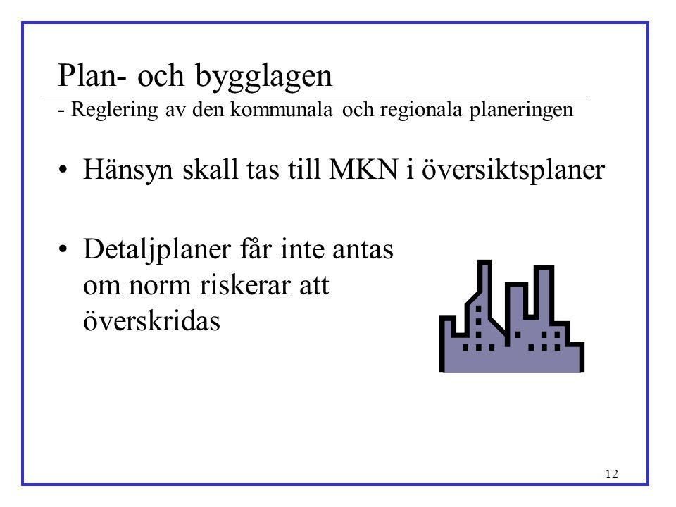 12 Plan- och bygglagen - Reglering av den kommunala och regionala planeringen •Hänsyn skall tas till MKN i översiktsplaner •Detaljplaner får inte anta