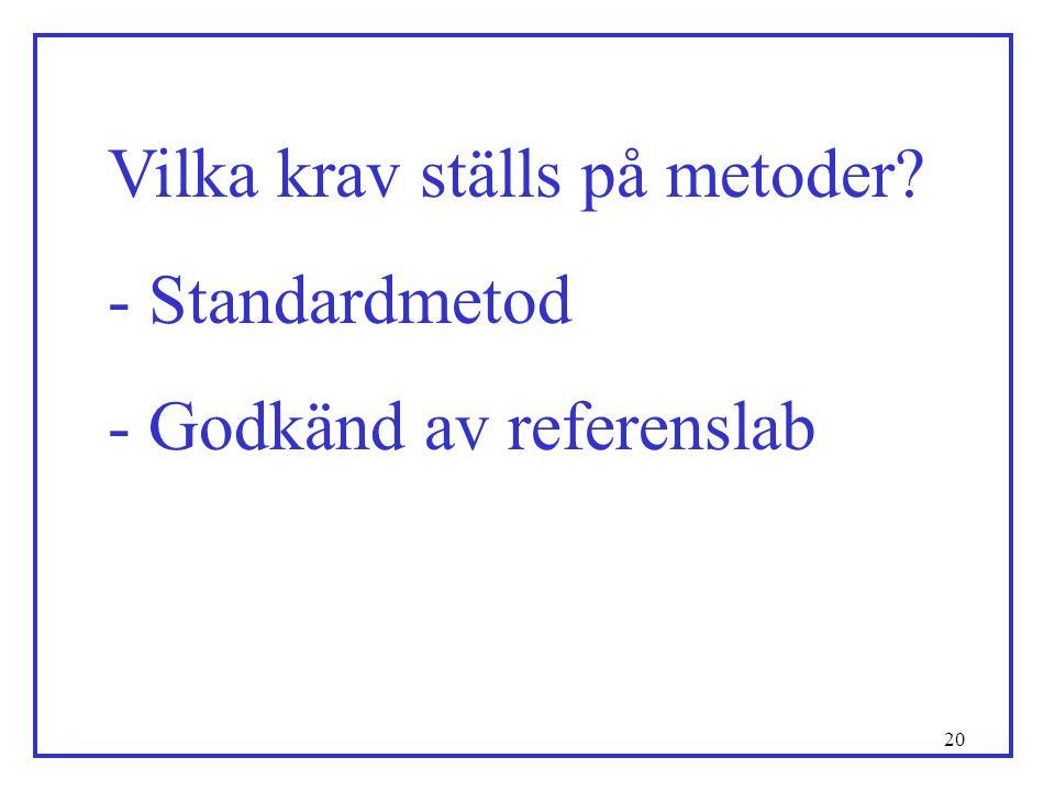 20 Vilka krav ställs på metoder? - Standardmetod - Godkänd av referenslab