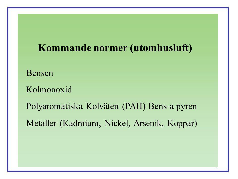 8 Kommande normer (utomhusluft) Bensen Kolmonoxid Polyaromatiska Kolväten (PAH) Bens-a-pyren Metaller (Kadmium, Nickel, Arsenik, Koppar)