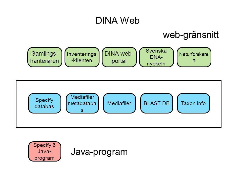 DINA Web Specify 6 Java- program Specify databas Mediafiler metadataba s MediafilerBLAST DBTaxon info Inventerings -klienten Samlings- hanteraren DINA