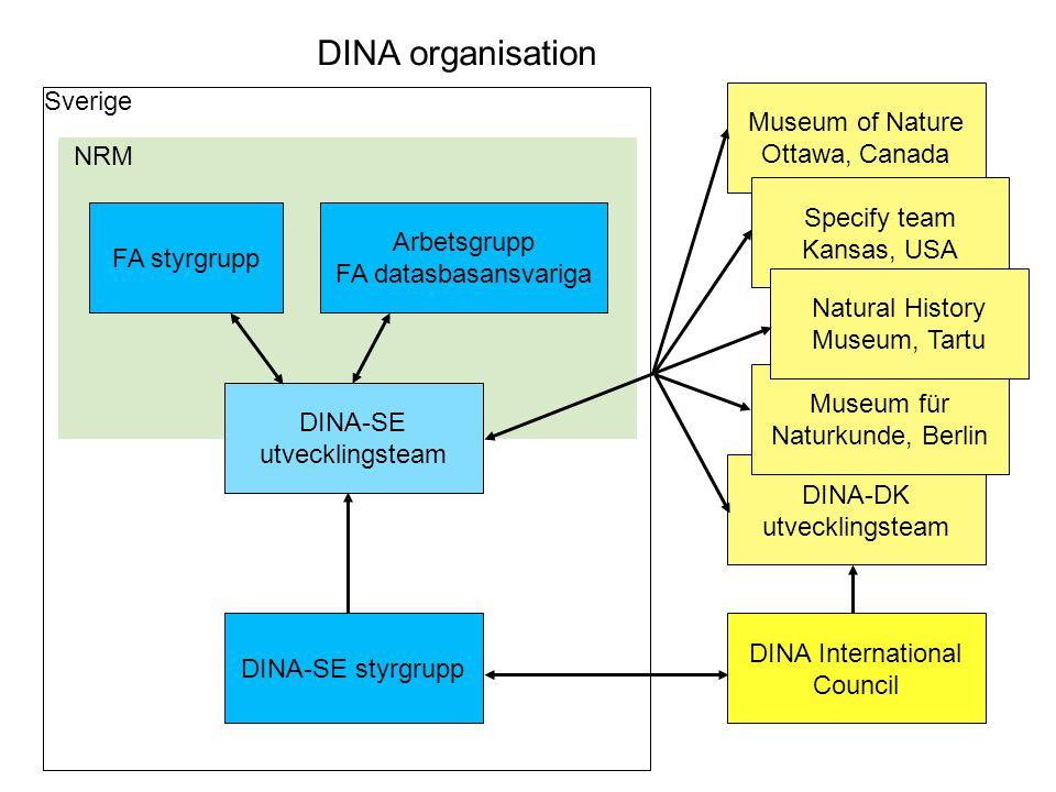 DINA-DK utvecklingsteam Museum für Naturkunde, Berlin DINA organisation NRM FA styrgrupp Arbetsgrupp FA datasbasansvariga DINA-SE utvecklingsteam DINA