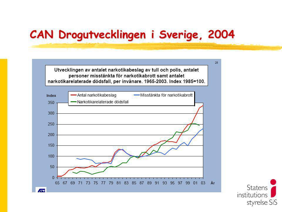 Kostnadseffektivitet Washington State Institute for Public Policy www.wsipp.wa.gov låg komp kompetens effekt cost-benefit effekt cost-benefit FFT+.17 - 4,18 -.44 +10,69 ART+.05 - 3,10 -.17 +11,66 (30 sessioner 3 ggr i veckan) Vinst i USA för att rädda en högriskungdom 12 – 16 milj skr Kostnad under 30 år för en missbrukare i Sverige 12-15 milj skr
