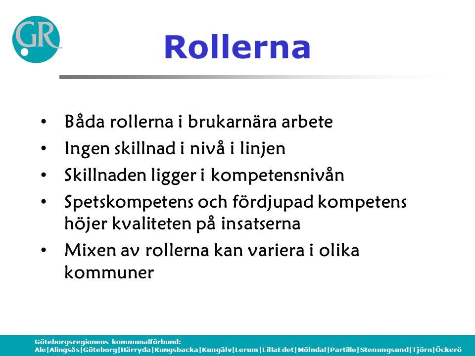 Göteborgsregionens kommunalförbund: Ale|Alingsås|Göteborg|Härryda|Kungsbacka|Kungälv|Lerum|LillaEdet|Mölndal|Partille|Stenungsund|Tjörn|Öckerö Rollerna • Båda rollerna i brukarnära arbete • Ingen skillnad i nivå i linjen • Skillnaden ligger i kompetensnivån • Spetskompetens och fördjupad kompetens höjer kvaliteten på insatserna • Mixen av rollerna kan variera i olika kommuner