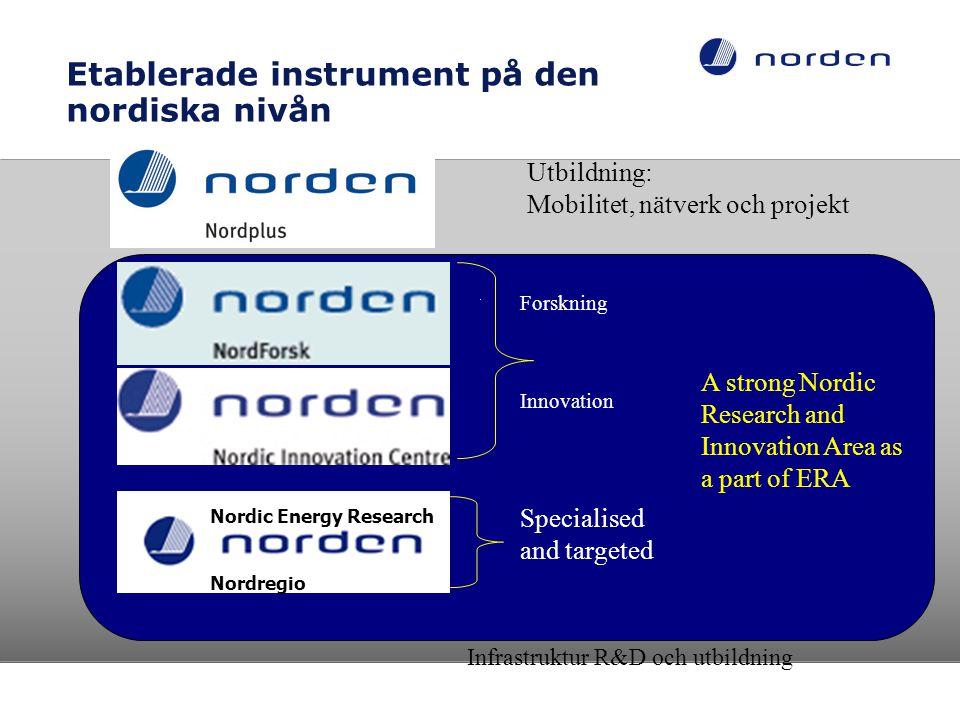 24.6.201411 Etablerade instrument på den nordiska nivån Utbildning: Mobilitet, nätverk och projekt A strong Nordic Research and Innovation Area as a p