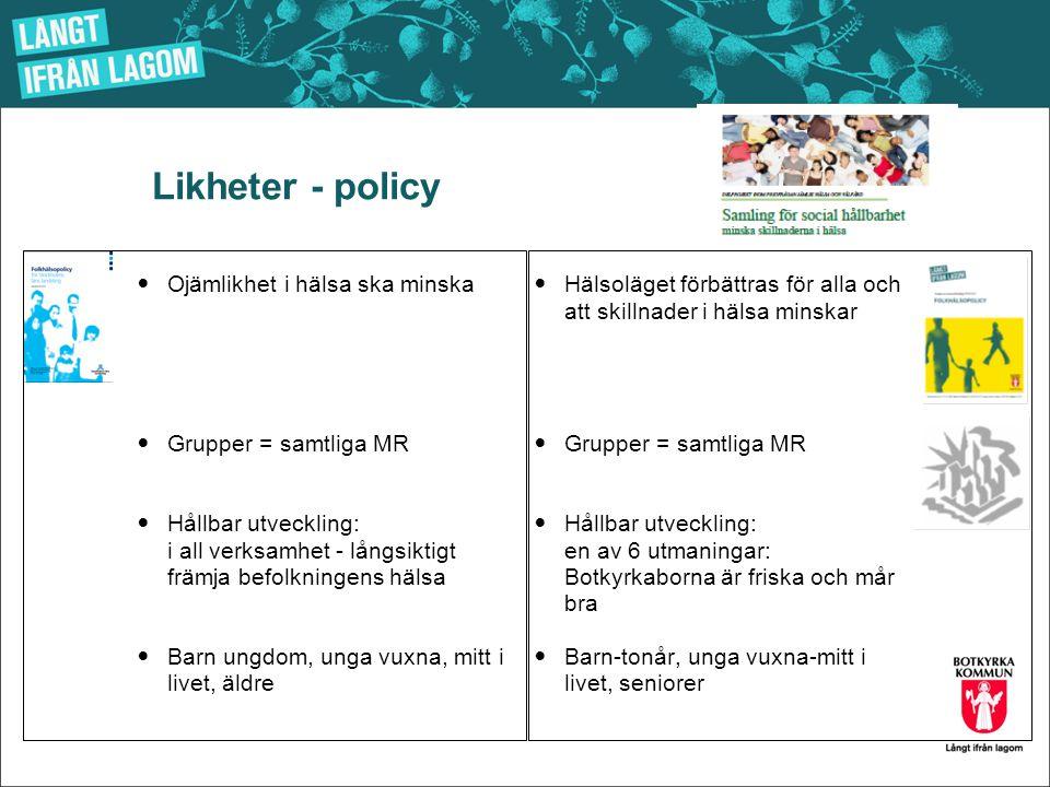 Likheter - policy  Ojämlikhet i hälsa ska minska  Grupper = samtliga MR  Hållbar utveckling: i all verksamhet - långsiktigt främja befolkningens hä