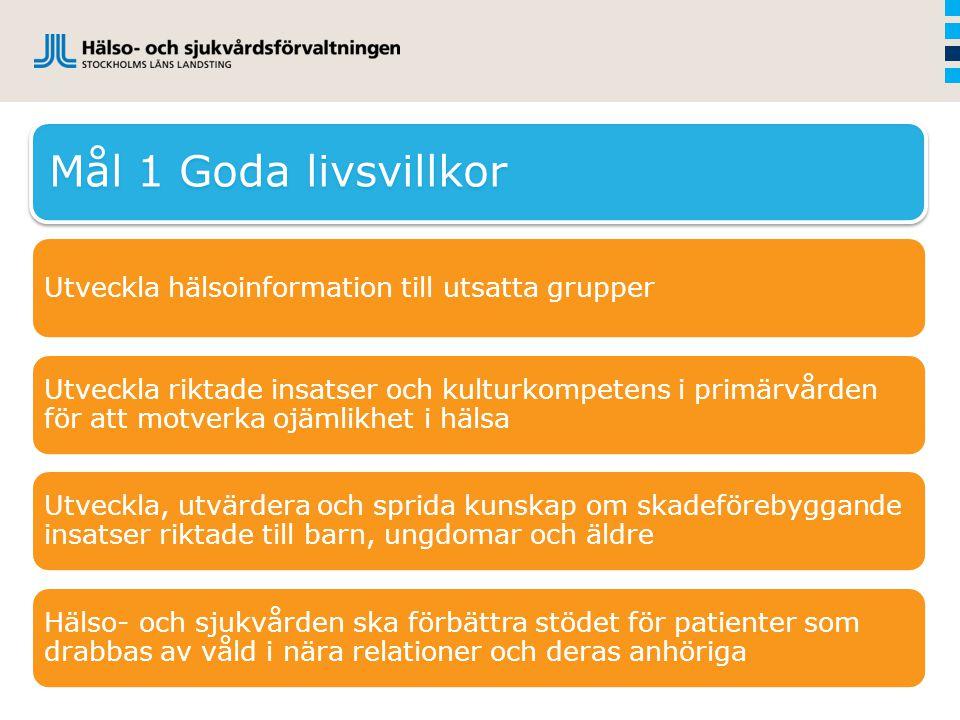 Mål 1 Goda livsvillkor Utveckla hälsoinformation till utsatta grupper Utveckla riktade insatser och kulturkompetens i primärvården för att motverka oj