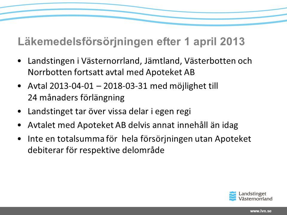 www.lvn.se •Landstingen i Västernorrland, Jämtland, Västerbotten och Norrbotten fortsatt avtal med Apoteket AB •Avtal 2013-04-01 – 2018-03-31 med möjl