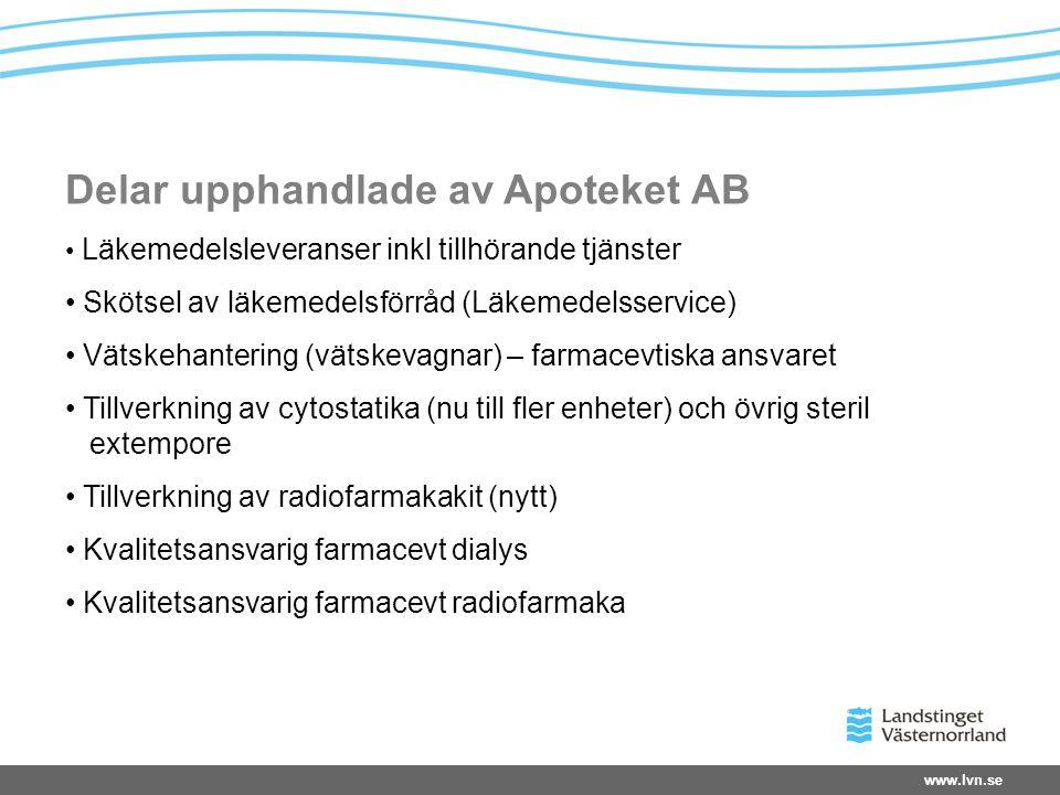 www.lvn.se Delar upphandlade av Apoteket AB • Läkemedelsleveranser inkl tillhörande tjänster • Skötsel av läkemedelsförråd (Läkemedelsservice) • Vätsk