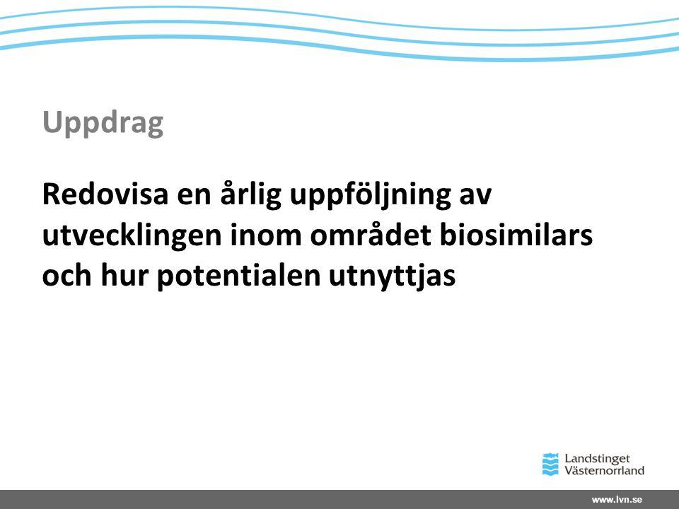 www.lvn.se Uppdrag Redovisa en årlig uppföljning av utvecklingen inom området biosimilars och hur potentialen utnyttjas