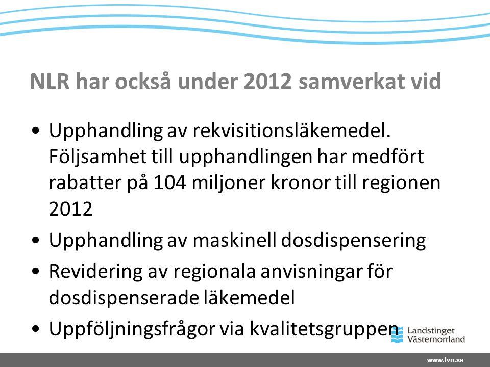 www.lvn.se NLR har också under 2012 samverkat vid •Upphandling av rekvisitionsläkemedel. Följsamhet till upphandlingen har medfört rabatter på 104 mil