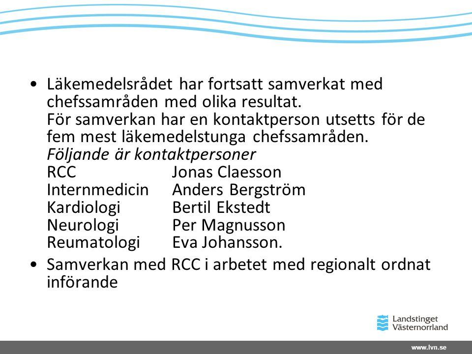 www.lvn.se •Läkemedelsrådet har fortsatt samverkat med chefssamråden med olika resultat. För samverkan har en kontaktperson utsetts för de fem mest lä