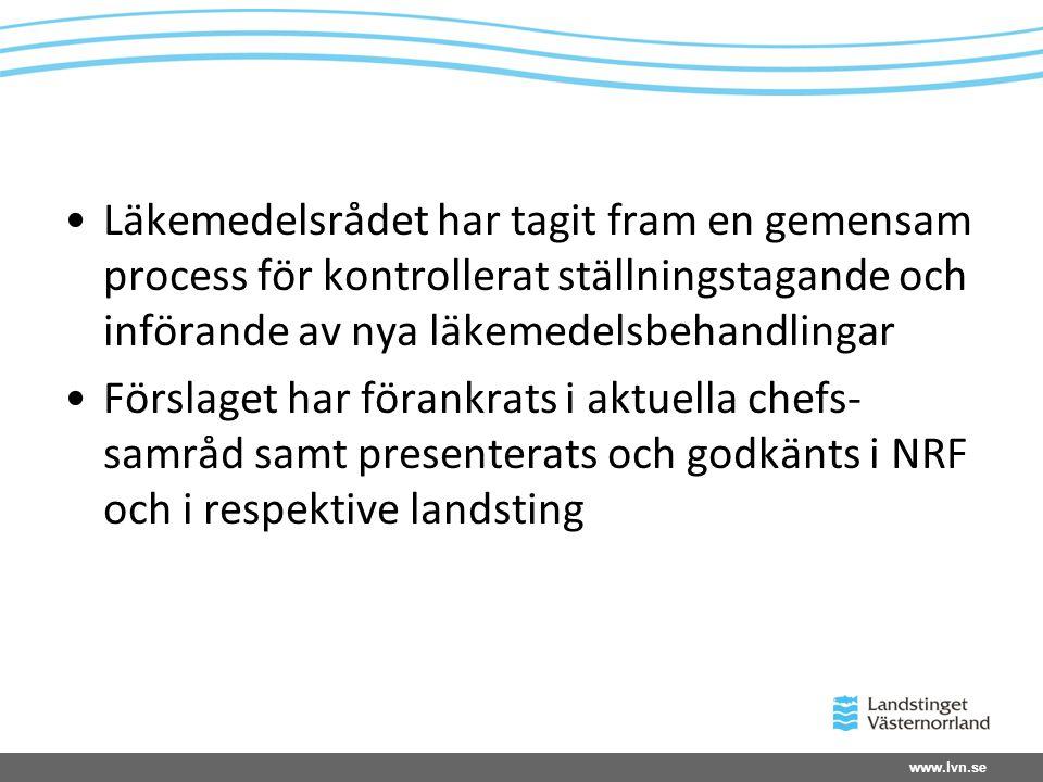 www.lvn.se •Läkemedelsrådet har tagit fram en gemensam process för kontrollerat ställningstagande och införande av nya läkemedelsbehandlingar •Förslag