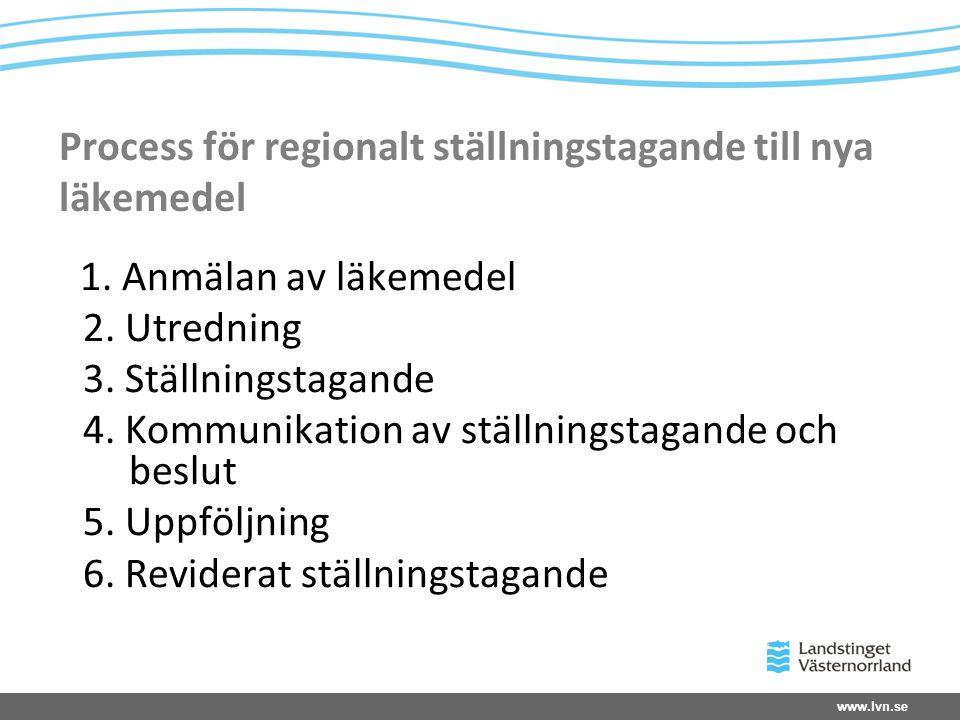 www.lvn.se Process för regionalt ställningstagande till nya läkemedel 1. Anmälan av läkemedel 2. Utredning 3. Ställningstagande 4. Kommunikation av st