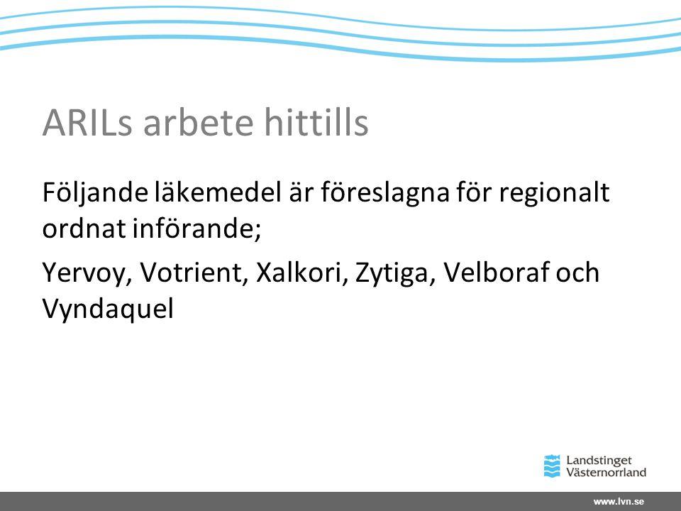 www.lvn.se ARILs arbete hittills Följande läkemedel är föreslagna för regionalt ordnat införande; Yervoy, Votrient, Xalkori, Zytiga, Velboraf och Vynd