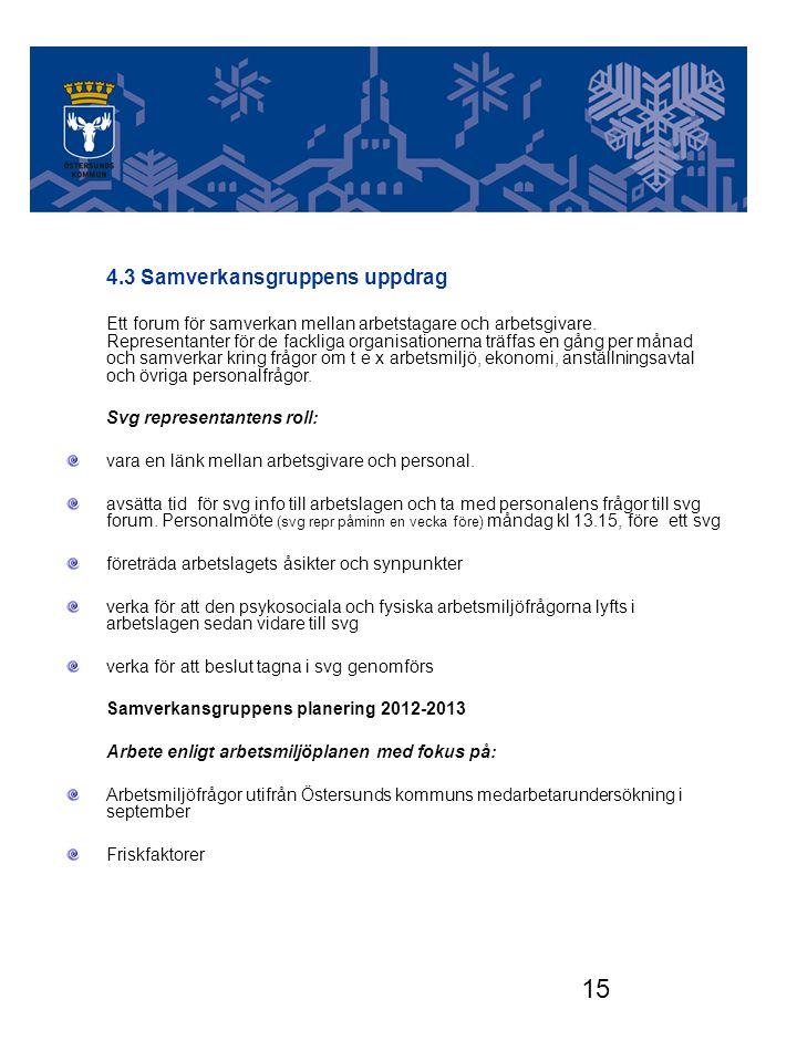 15 Samverkansgruppen 4.3 Samverkansgruppens uppdrag Ett forum för samverkan mellan arbetstagare och arbetsgivare. Representanter för de fackliga organ
