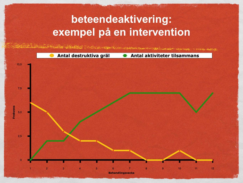 beteendeaktivering: exempel på en intervention