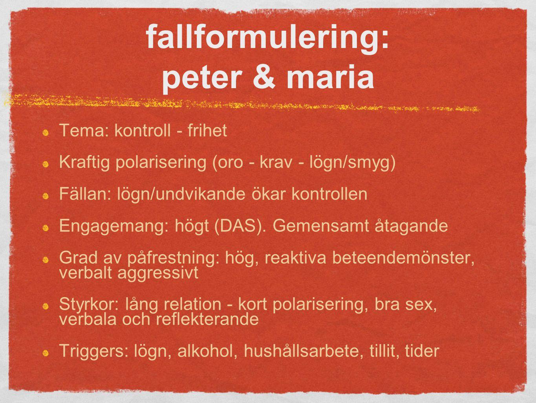 fallformulering: peter & maria Tema: kontroll - frihet Kraftig polarisering (oro - krav - lögn/smyg) Fällan: lögn/undvikande ökar kontrollen Engagemang: högt (DAS).