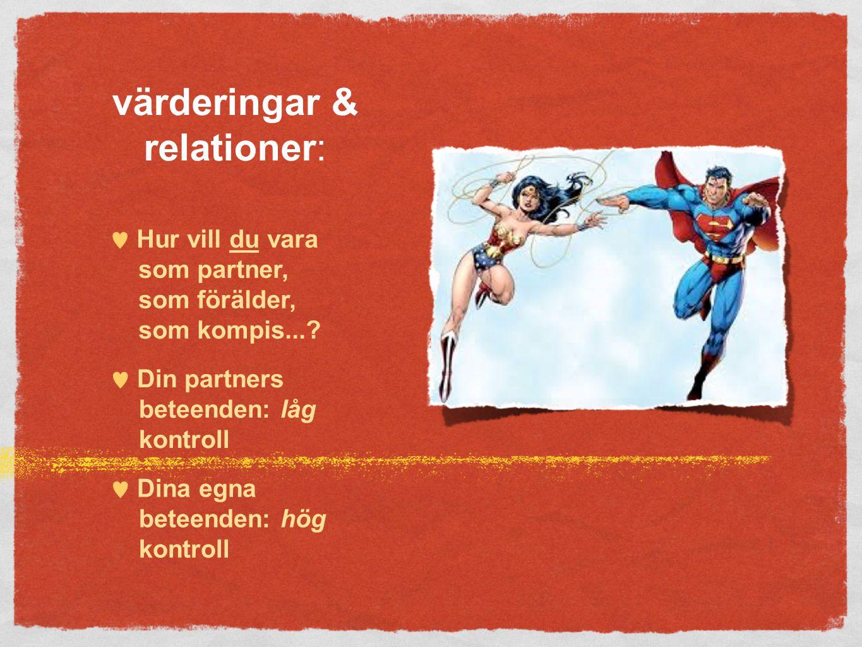 värderingar & relationer:  Hur vill du vara som partner, som förälder, som kompis....