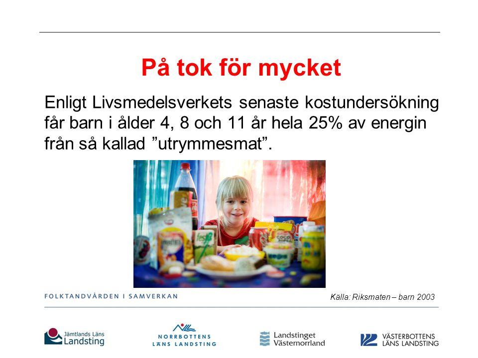 Utrymmesmat: barn 2 år Maximalt under en vecka: För en 2-åring är en kanelbulle och en glass det maximala under en hel vecka, om de också ska få plats med näringsriktig mat.