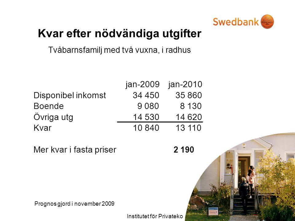 Institutet för Privatekonomi Kvar efter nödvändiga utgifter Tvåbarnsfamilj med två vuxna, i radhus Prognos gjord i november 2009 jan-2009jan-2010 Disp