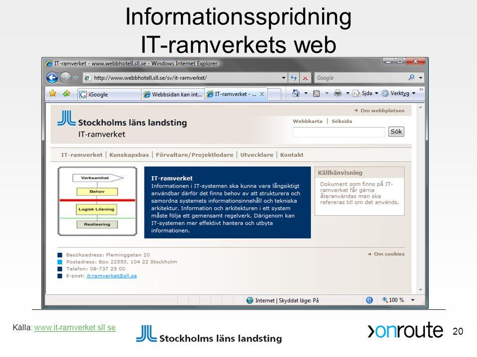 Informationsspridning IT-ramverkets web 20 Källa: www.it-ramverket.sll.sewww.it-ramverket.sll.se