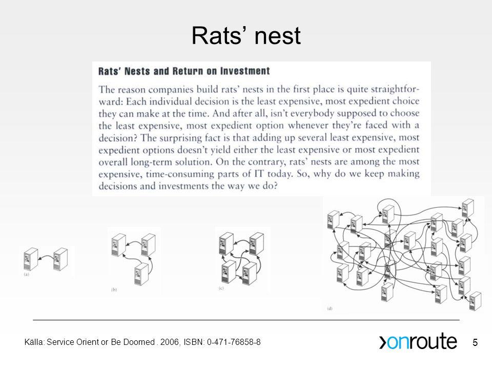 Rats' nest Källa: Service Orient or Be Doomed. 2006, ISBN: 0-471-76858-8 5