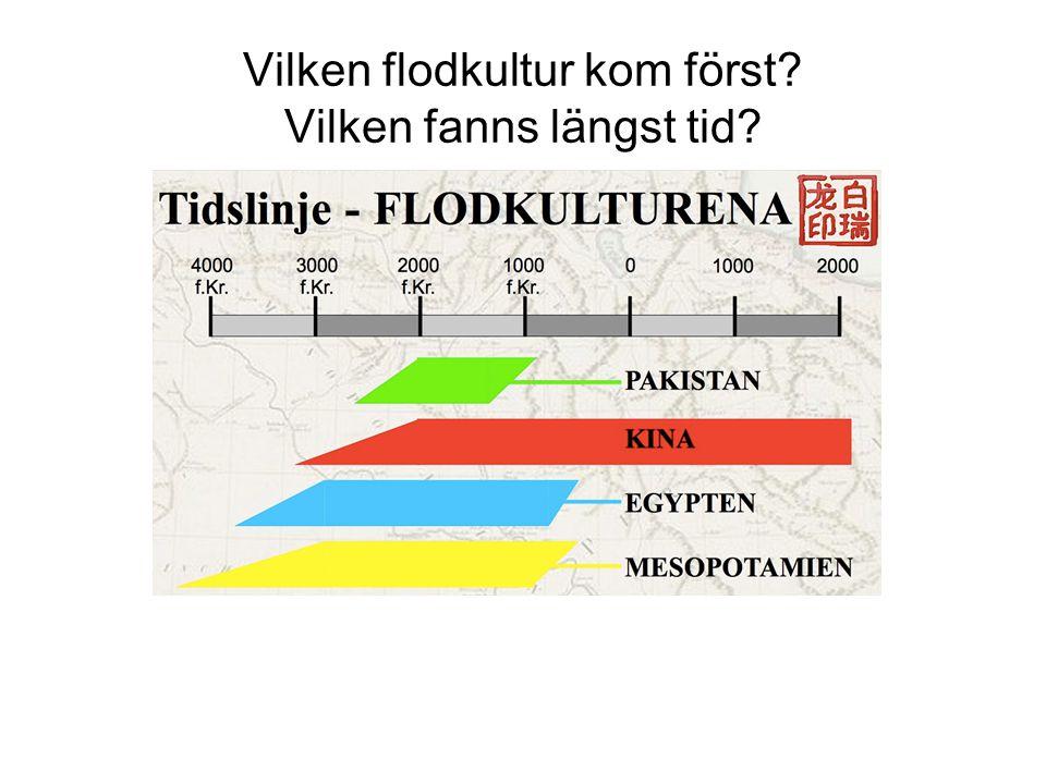 Vilken flodkultur kom först? Vilken fanns längst tid?