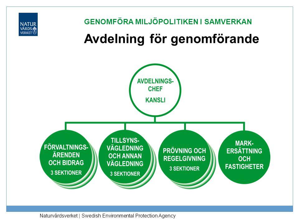 Naturvårdsverket | Swedish Environmental Protection Agency Avdelning för genomförande GENOMFÖRA MILJÖPOLITIKEN I SAMVERKAN
