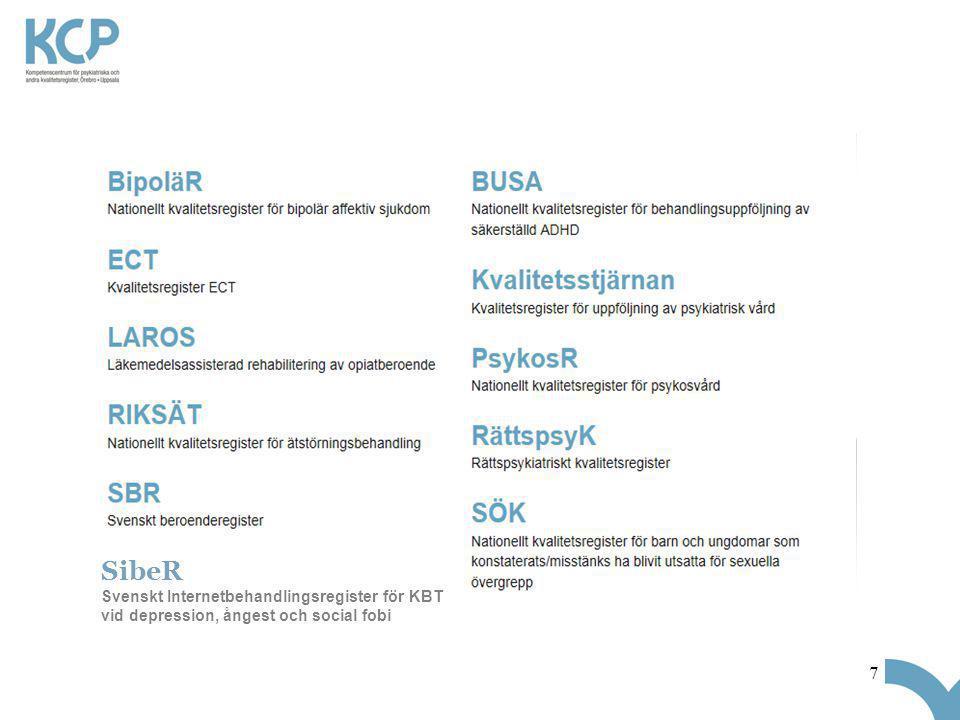 7 Svenskt Internetbehandlingsregister för KBT vid depression, ångest och social fobi