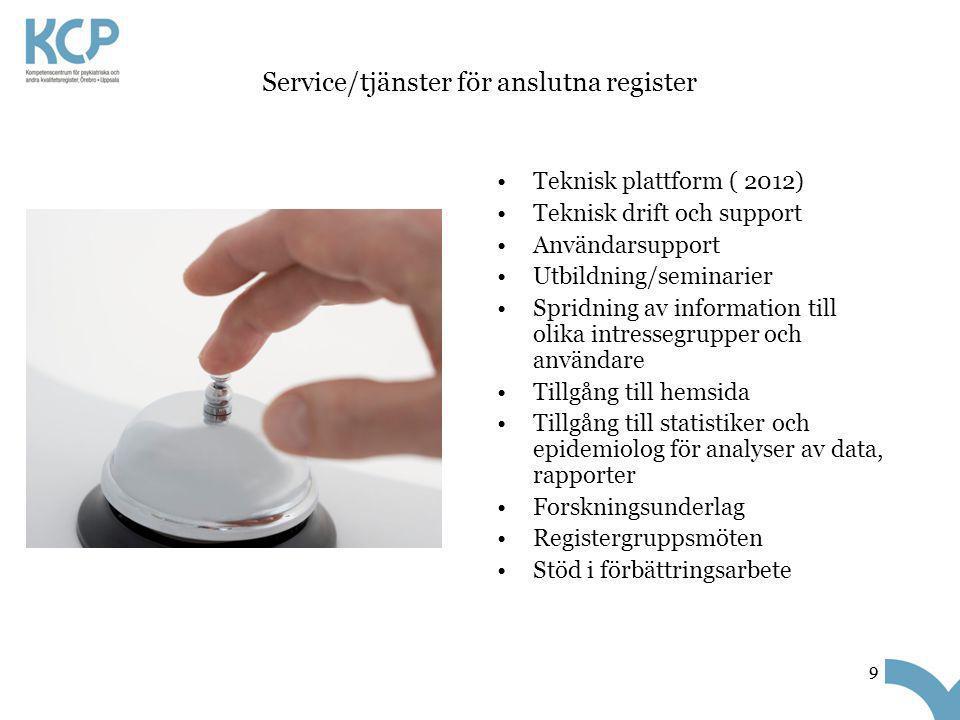 99 Service/tjänster för anslutna register •Teknisk plattform ( 2012) •Teknisk drift och support •Användarsupport •Utbildning/seminarier •Spridning av
