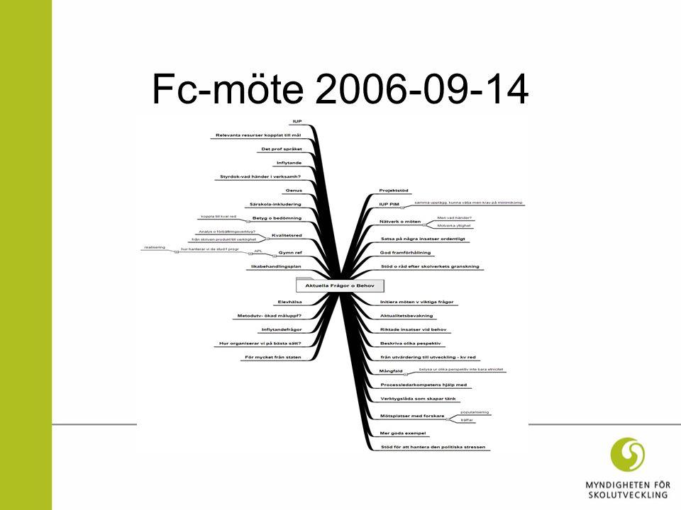Fc-möte 2006-09-14