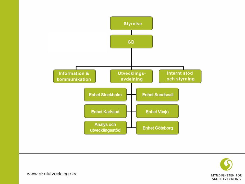 Framgångsfaktorer •Fokusering på mål och resultat •Delaktighet och inflytande •Långsiktighet och uthållighet www.skolutveckling.se
