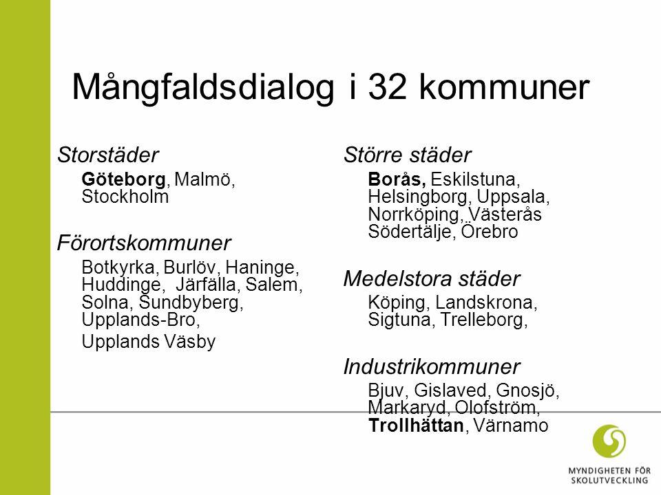 Myndighetens plan – en kombination av riktade och generella utvecklingsinsatser Riktade insatser: •Utvecklingsdialog i 32 kommuner •Kompetensutveckling för lärare och rektorer •Stöd för erfarenhetsutbyte i nätverk •Språkutveckling •Kommunala processledare •Personalförstärkningar för undervisning på modersmål •Riktade insatser till Malmö Generella insatser: •Kraftfull satsning på modersmål •Utveckling av gymnasieskolan •Mentorer •Stärkt samverkan mellan skola och hem •Stöd till utvecklingsarbete inom särskolan •Skolmässor •Idéskolor •Lokala utvecklingsinitiativ